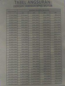 Tabel angsuran bpr ks bpkb motor